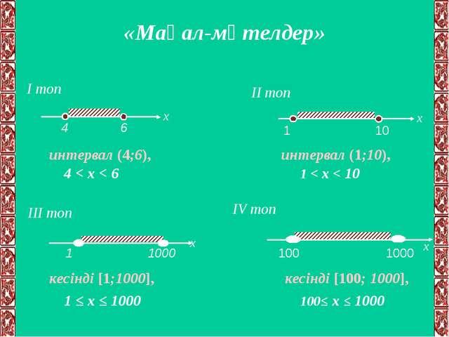 «Мақал-мәтелдер» интервал (4;6), 4 < x < 6 кесінді [1;1000], 1 ≤ x ≤ 1000 ІІ...