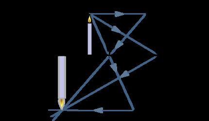 430px-Concavo_3