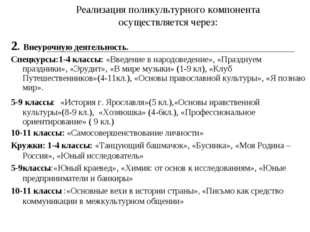 Реализация поликультурного компонента осуществляется через: 2. Внеурочную дея