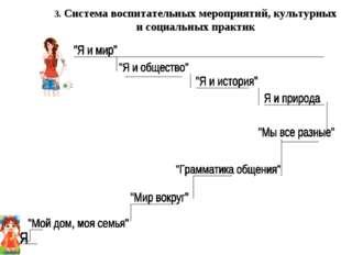 3. Система воспитательных мероприятий, культурных и социальных практик