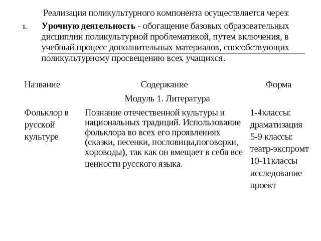 Реализация поликультурного компонента осуществляется через: Урочную деятельно...