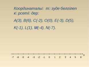 Координаталық түзуде белгілеп көрсетіңдер: A(3), B(6), C(-2), O(0), E(-3), D(