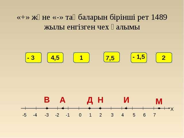 «+» және «-» таңбаларын бірінші рет 1489 жылы енгізген чех ғалымы --5 -4 -3...