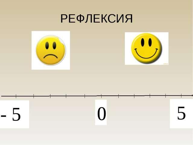 РЕФЛЕКСИЯ 0 5 - 5