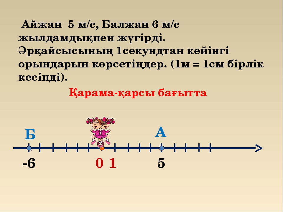 0 1 А -6 Б 5 Айжан 5 м/с, Балжан 6 м/с жылдамдықпен жүгірді. Әрқайсысының 1се...