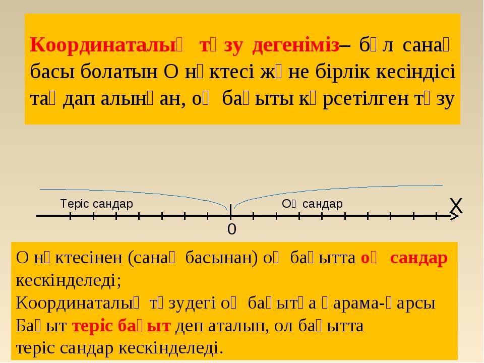 Координаталық түзу дегеніміз– бұл санақ басы болатын О нүктесі және бірлік ке...