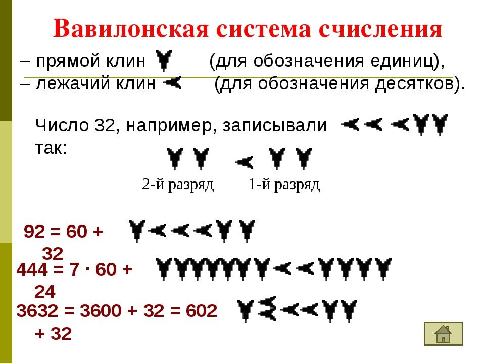 Древнеегипетская система счисления - десятки - сотни - тысячи 345