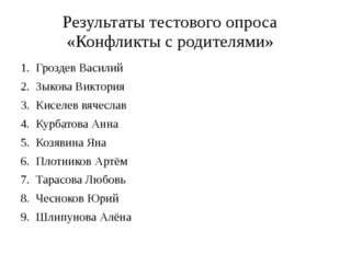 Результаты тестового опроса «Конфликты с родителями» Гроздев Василий Зыкова В
