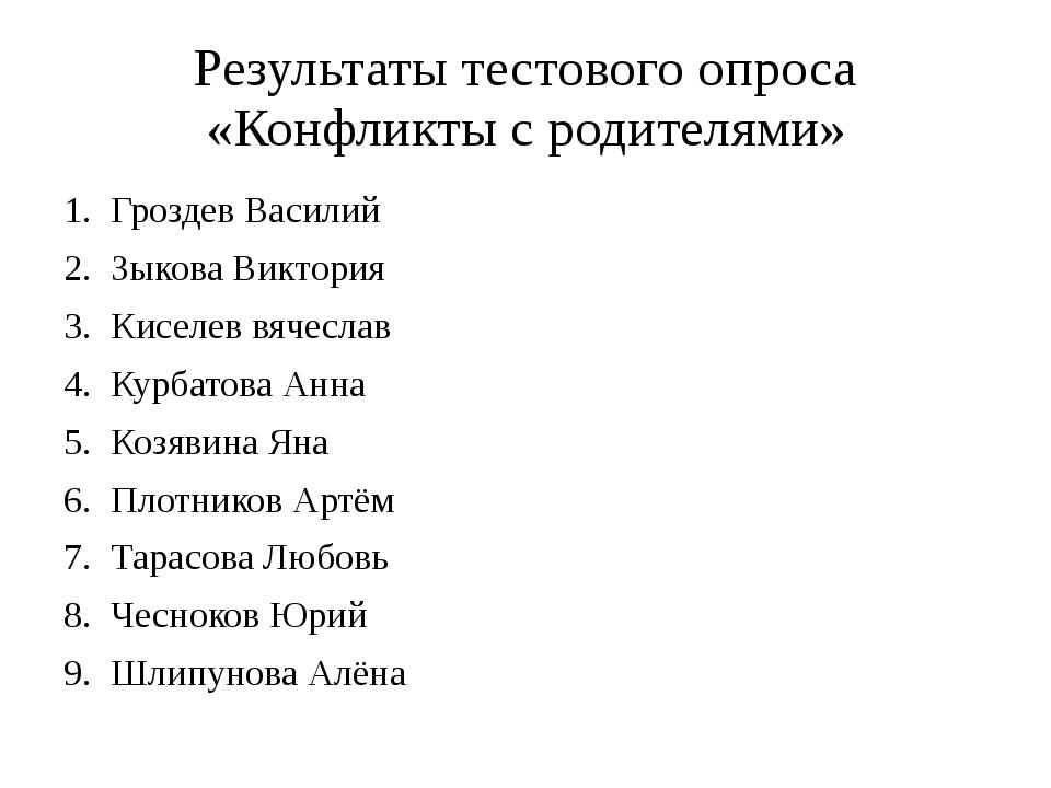 Результаты тестового опроса «Конфликты с родителями» Гроздев Василий Зыкова В...