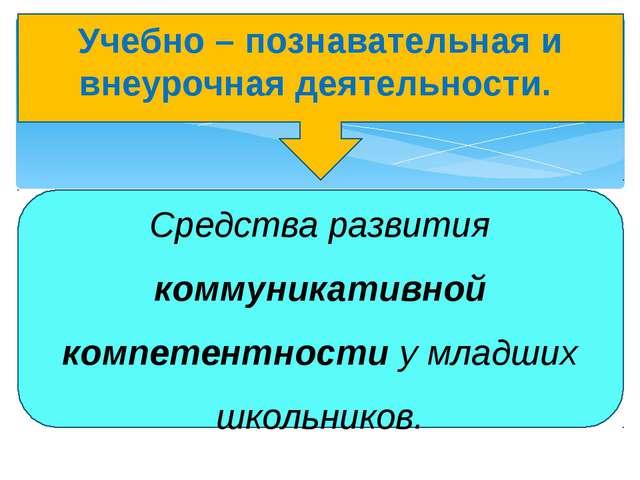 Учебно – познавательная и внеурочная деятельности. Средства развития коммуни...