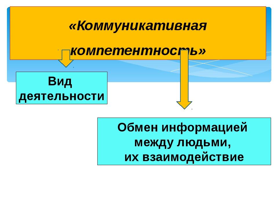 «Коммуникативная компетентность» Вид деятельности Обмен информацией между люд...
