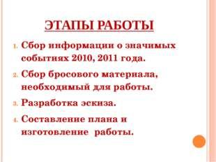 ЭТАПЫ РАБОТЫ Сбор информации о значимых событиях 2010, 2011 года. Сбор бросов