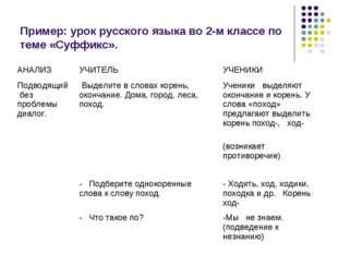 Пример: урок русского языка во 2-м классе по теме «Суффикс».