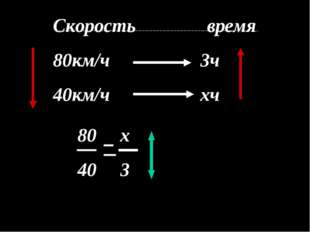 Скорость время 80км/ч 3ч 40км/ч хч 80 х 40 3