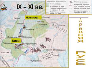 Киев Новгород Днепр Днепр IX – XI вв.