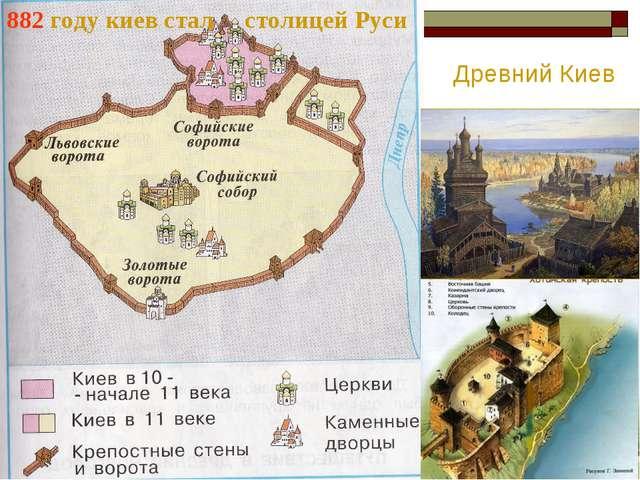 Древний Киев 882 году киев стал столицей Руси