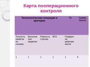 Карта пооперационного контроля Технологические операции и критерии ТБ Сумма б