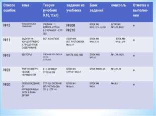 Список ошибоктемаТеория (учебник 9,10,11кл)задание из учебникаБанк задани