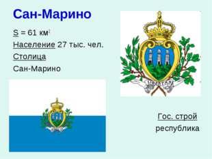 Сан-Марино S = 61 км2 Население 27 тыс. чел. Столица Сан-Марино  Гос. с