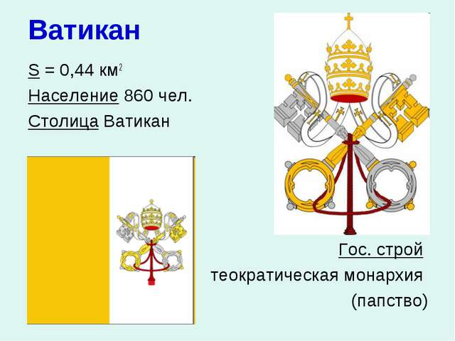 Ватикан S = 0,44 км2 Население 860 чел. Столица Ватикан  Гос. строй тео...