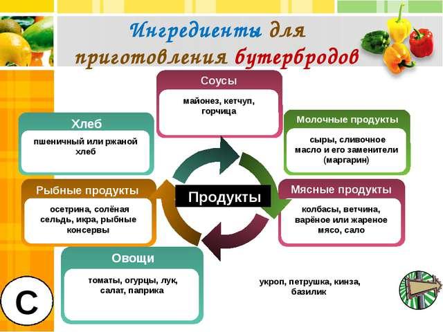 Ингредиенты для приготовления бутербродов Продукты С Рыбные продукты осетрина...