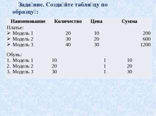 Зада́ние. Созда́йте табли́цу по образцу́: 18.01.2015 Наименование Количество