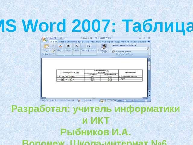 MS Word 2007: Таблица. Разработал: учитель информатики и ИКТ Рыбников И.А. Во...