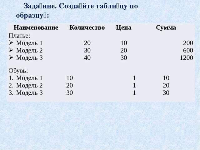 Зада́ние. Созда́йте табли́цу по образцу́: 18.01.2015 Наименование Количество...