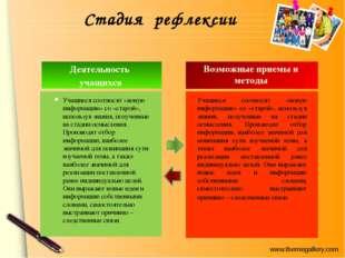 Стадия рефлексии Деятельность учащихся Учащиеся соотносят «новую информацию»