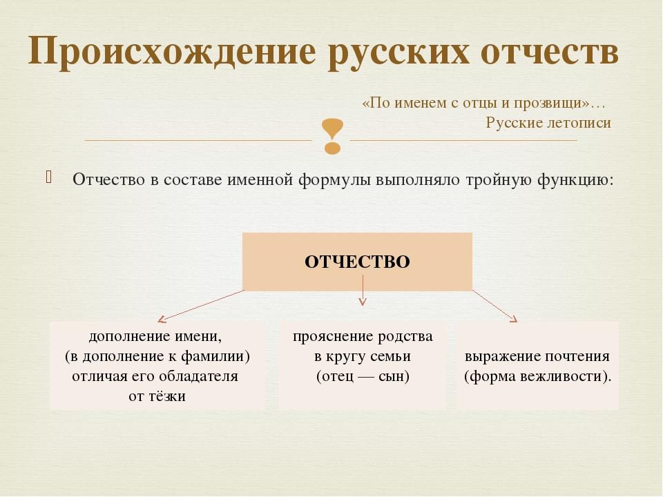 Отчество в составе именной формулы выполняло тройную функцию: Происхождение р...