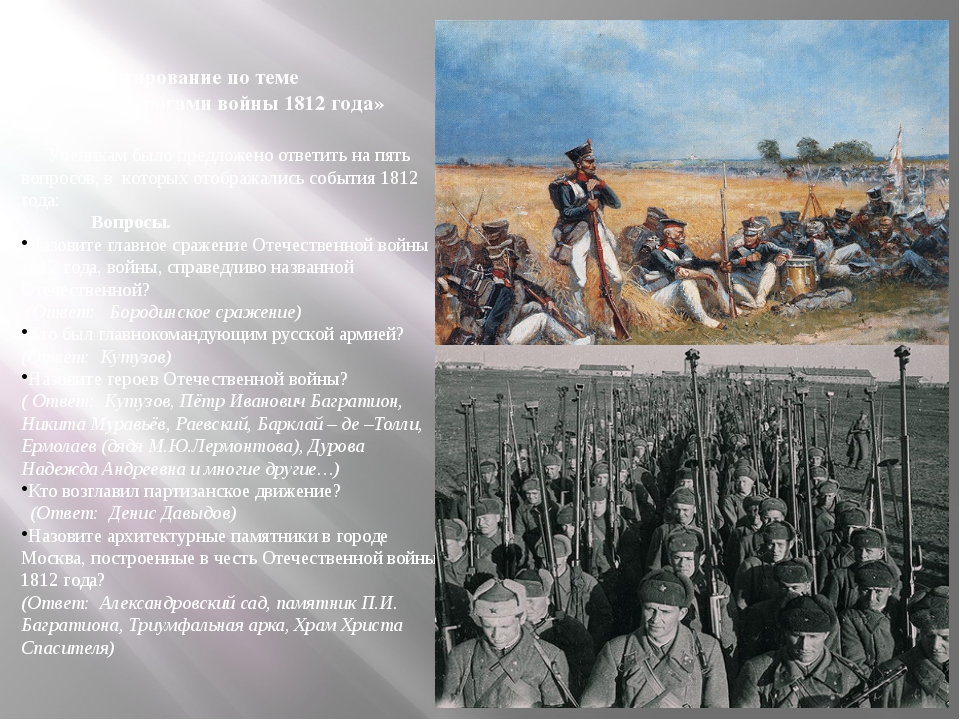 Анкетирование по теме «Дорогами войны 1812 года» Ученикам было предложено от...
