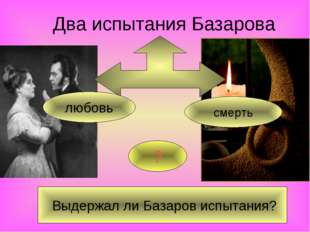 Два испытания Базарова смерть любовь Выдержал ли Базаров испытания? ?