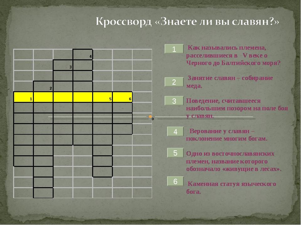 кросворд на тему восточные славяне