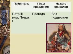 ПравительГоды правленияНа кого опирался Петр lll, внук Петра IПолгодаБез