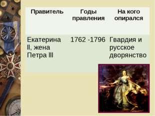 ПравительГоды правленияНа кого опирался Екатерина ll, жена Петра lll1762 -