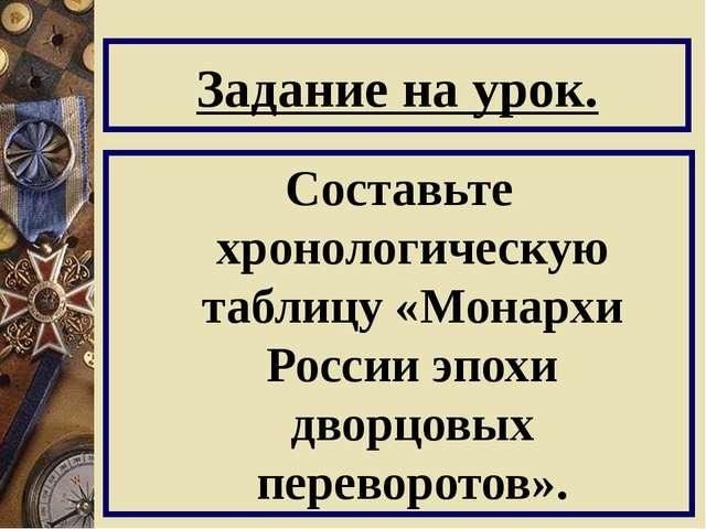 хронологическая таблица образец