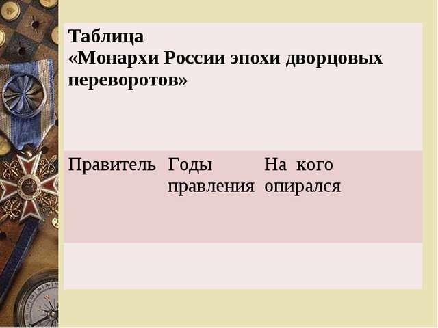 Таблица «Монархи России эпохи дворцовых переворотов»  ПравительГоды правлен...