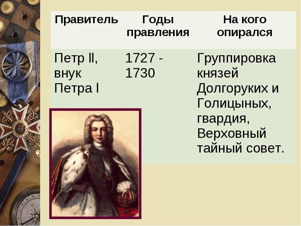ПравительГоды правленияНа кого опирался Петр ll, внук Петра l1727 - 1730Г...