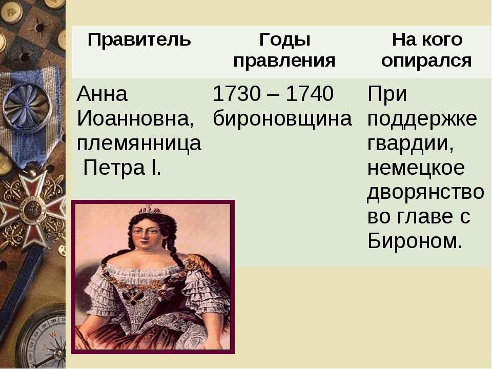 ПравительГоды правленияНа кого опирался Анна Иоанновна, племянница Петра l....
