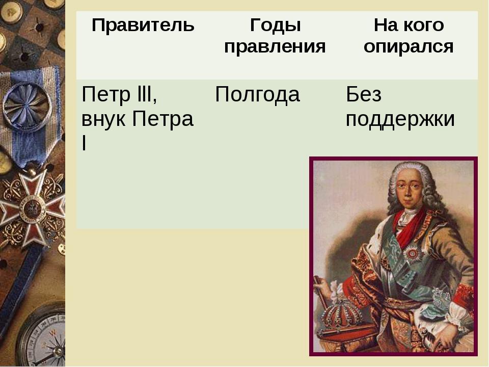 ПравительГоды правленияНа кого опирался Петр lll, внук Петра IПолгодаБез...