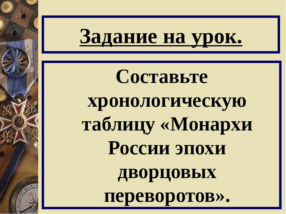 Задание на урок. Составьте хронологическую таблицу «Монархи России эпохи двор...