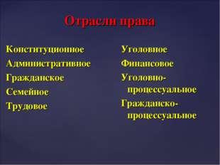 Отрасли права Конституционное Административное Гражданское Семейное Трудовое