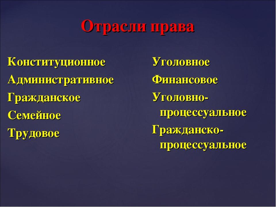 Отрасли права Конституционное Административное Гражданское Семейное Трудовое...