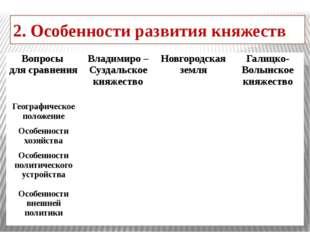 2. Особенности развития княжеств Вопросы для сравнения Владимиро – Суздальско
