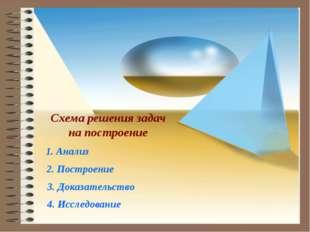 Схема решения задач на построение 1. Анализ 2. Построение 3. Доказательство 4