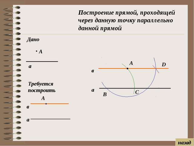 В С D А Построение прямой, проходящей через данную точку параллельно данной п...