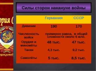Силы сторон накануне войны Германия СССР Дивизии 190 170 Численность войск пр