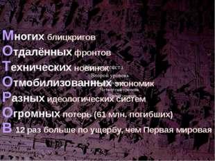 ЭТО ВОЙНА: Многих блицкригов Отдалённых фронтов Технических новинок Отмобилиз