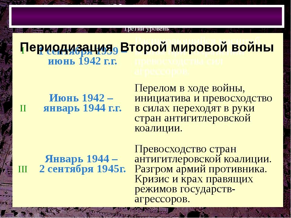 Периодизация Второй мировой войны I 1 сентября 1939 – июнь 1942 г.г. Расширя...
