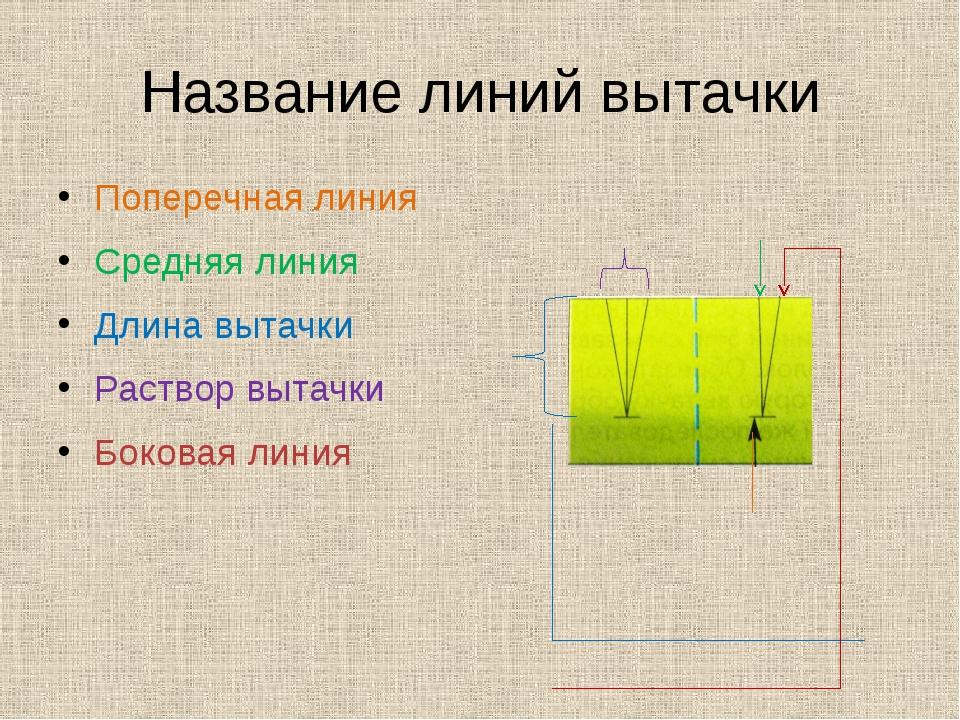 Название линий вытачки Поперечная линия Средняя линия Длина вытачки Раствор в...